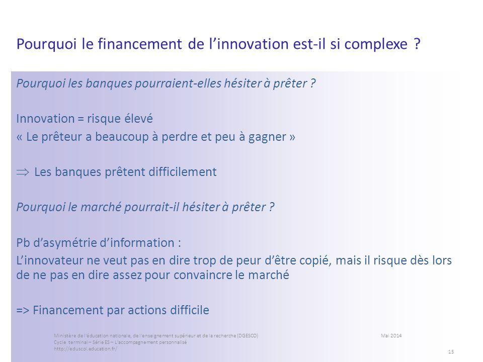 Pourquoi le financement de l'innovation est-il si complexe