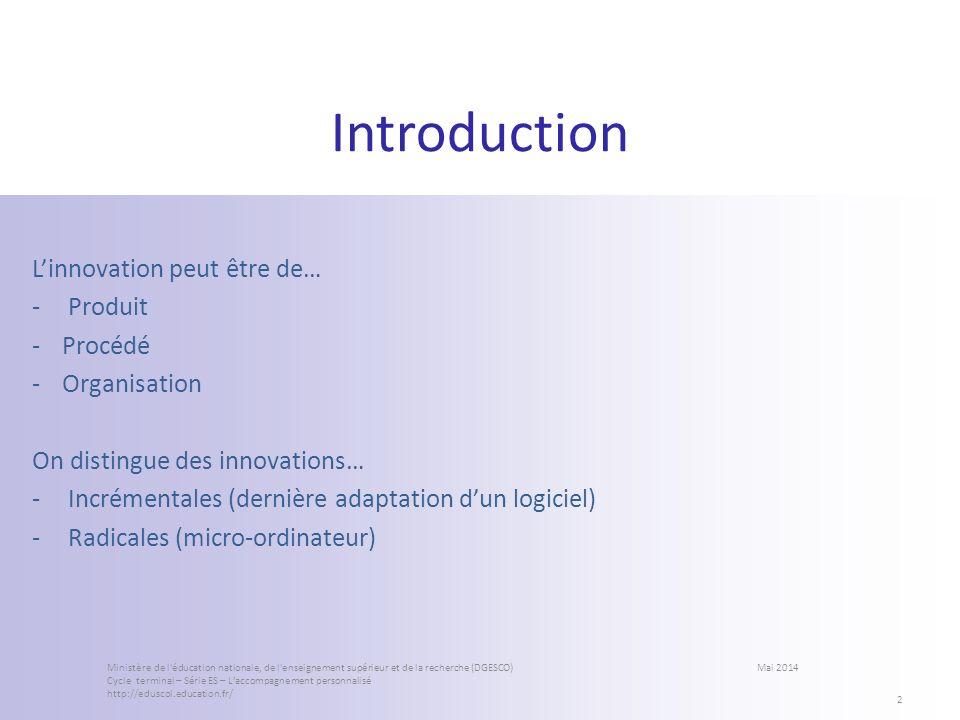 Introduction L'innovation peut être de… Produit Procédé Organisation