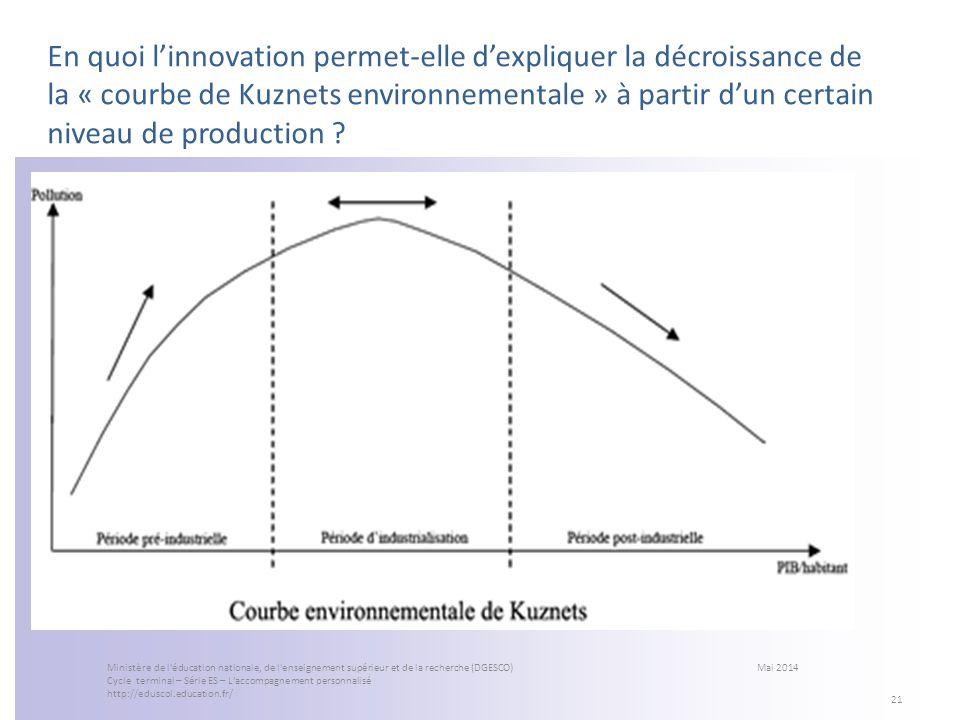 En quoi l'innovation permet-elle d'expliquer la décroissance de la « courbe de Kuznets environnementale » à partir d'un certain niveau de production
