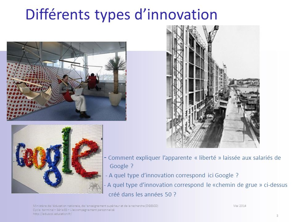 Différents types d'innovation
