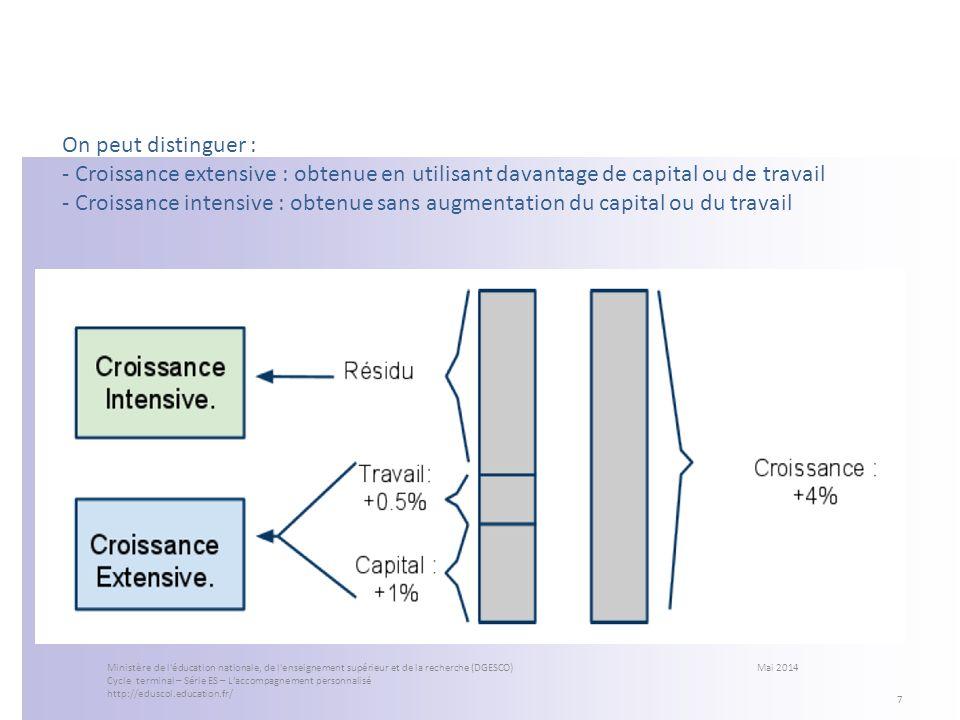 On peut distinguer : - Croissance extensive : obtenue en utilisant davantage de capital ou de travail - Croissance intensive : obtenue sans augmentation du capital ou du travail