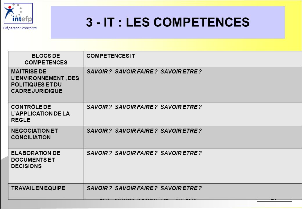 3 - IT : LES COMPETENCES BLOCS DE COMPETENCES COMPETENCES IT