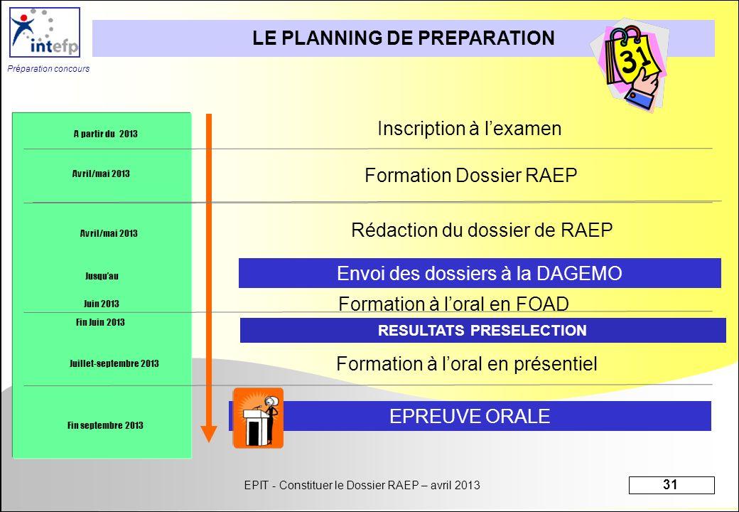 LE PLANNING DE PREPARATION
