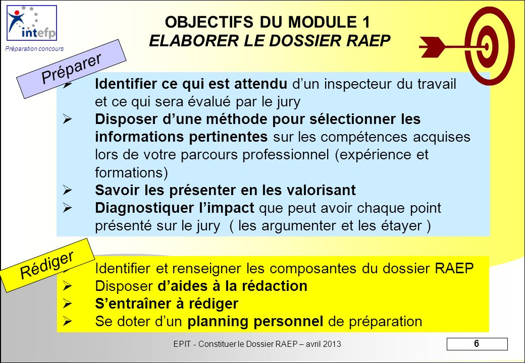 OBJECTIFS DU MODULE 1 ELABORER LE DOSSIER RAEP