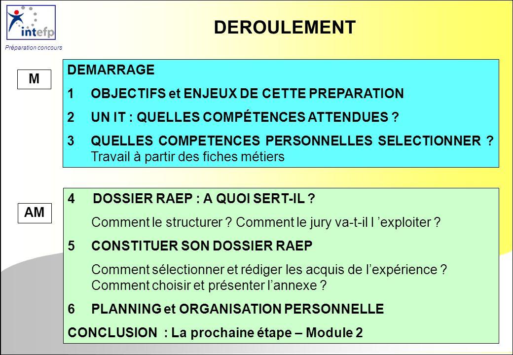 DEROULEMENT DEMARRAGE OBJECTIFS et ENJEUX DE CETTE PREPARATION M