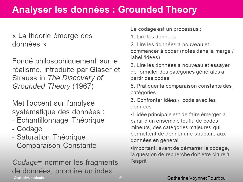 Analyser les données : Grounded Theory