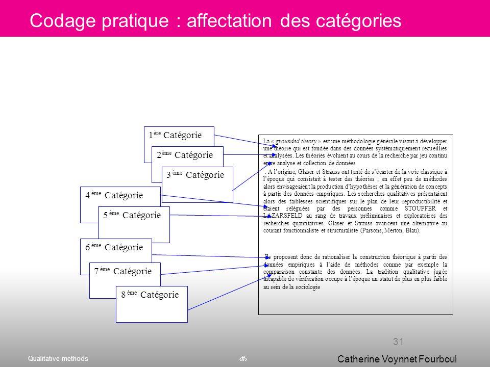 Codage pratique : affectation des catégories