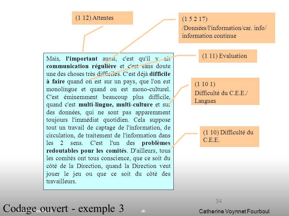 Codage ouvert - exemple 3