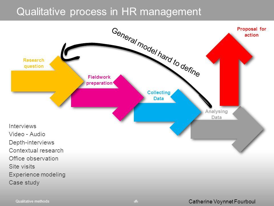 Qualitative process in HR management