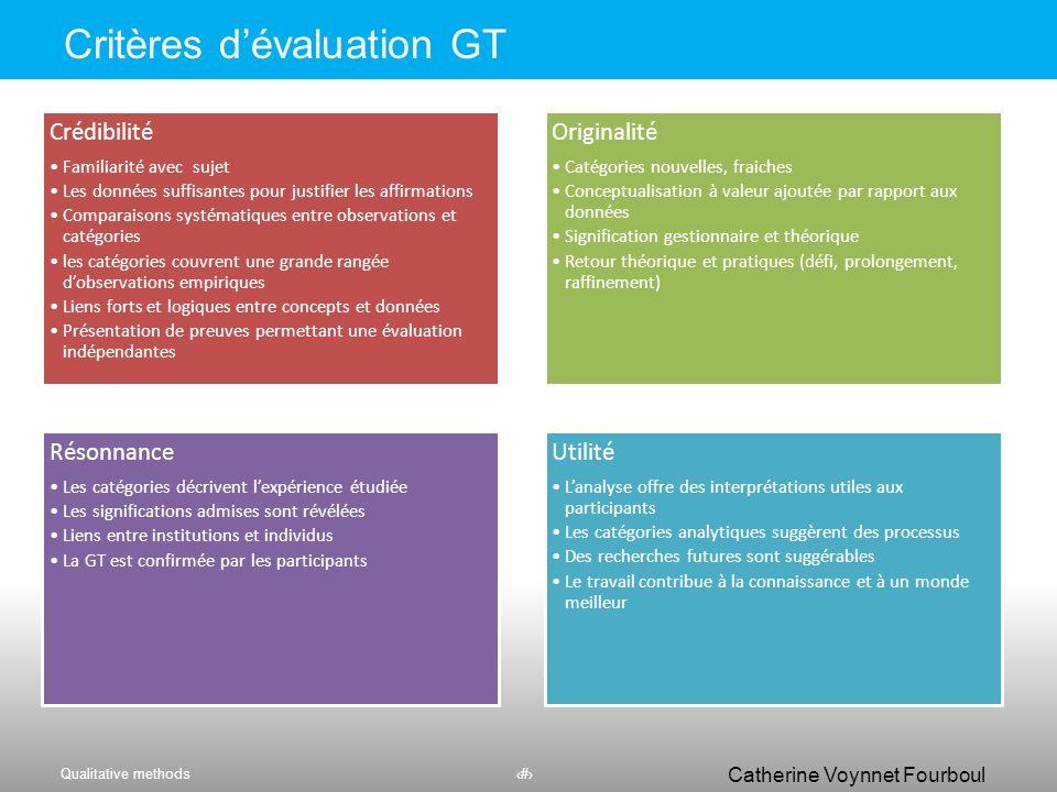 Critères d'évaluation GT
