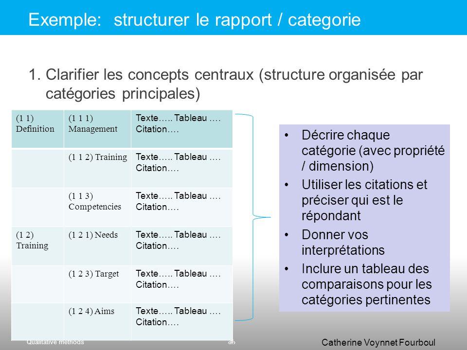 Exemple: structurer le rapport / categorie