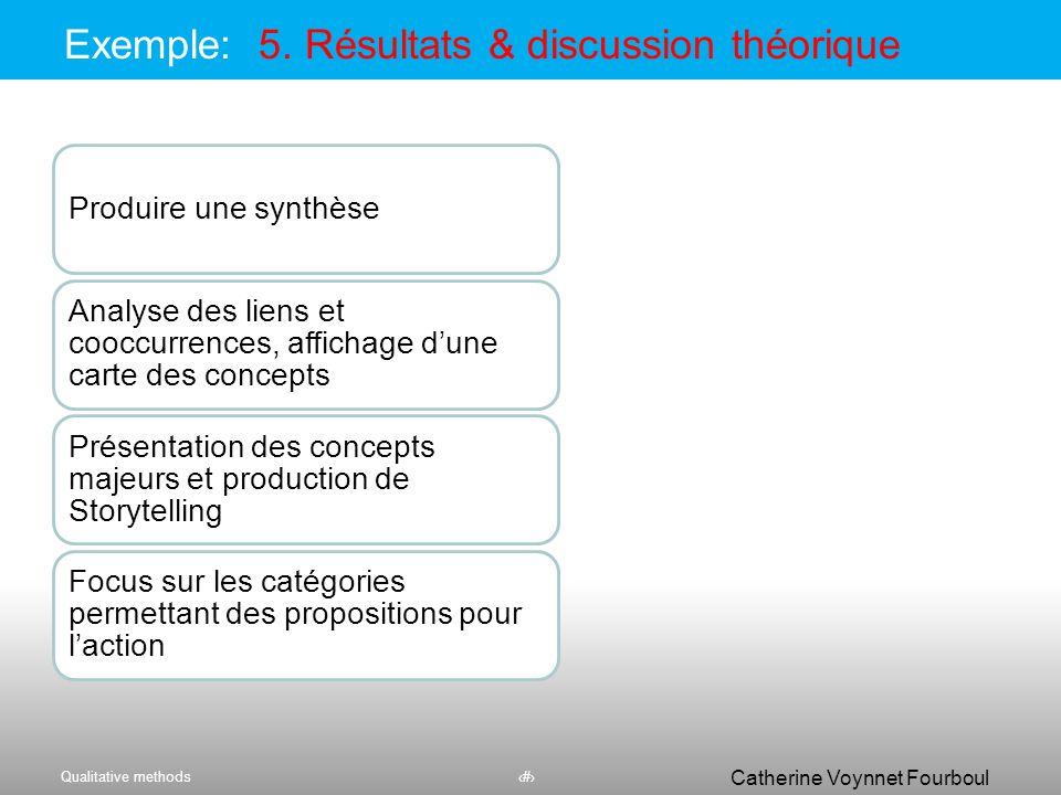 Exemple: 5. Résultats & discussion théorique