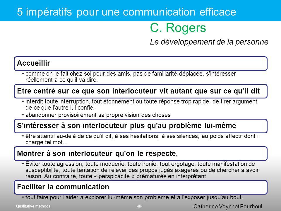 5 impératifs pour une communication efficace