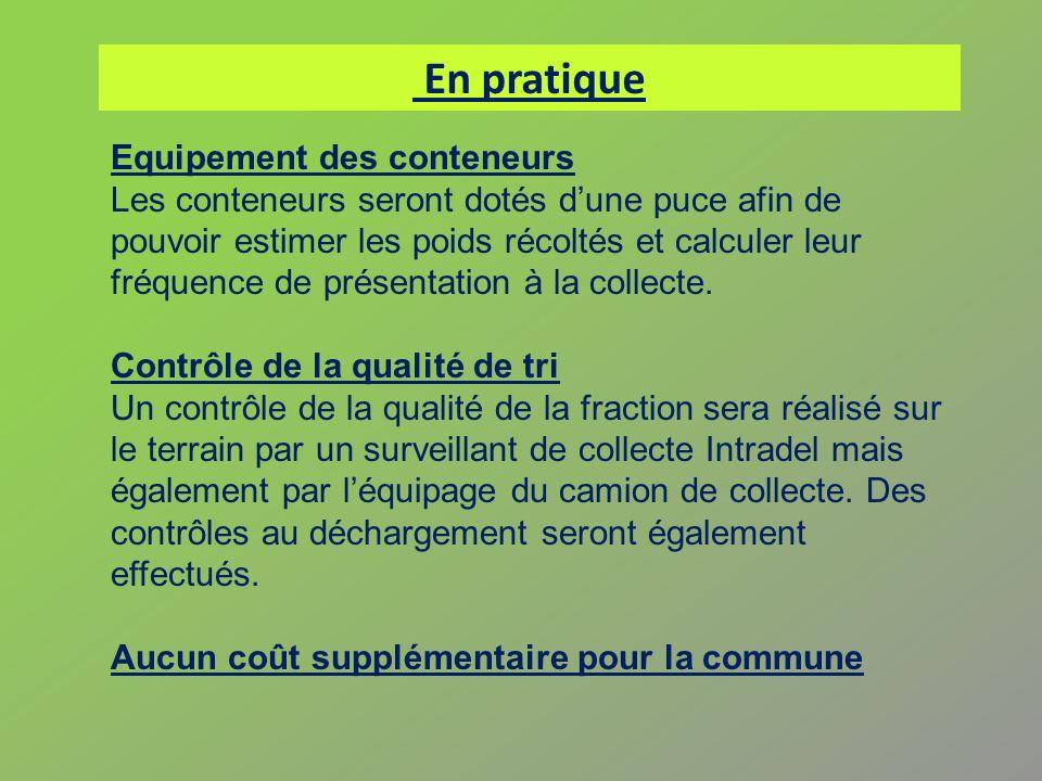 En pratique Equipement des conteneurs