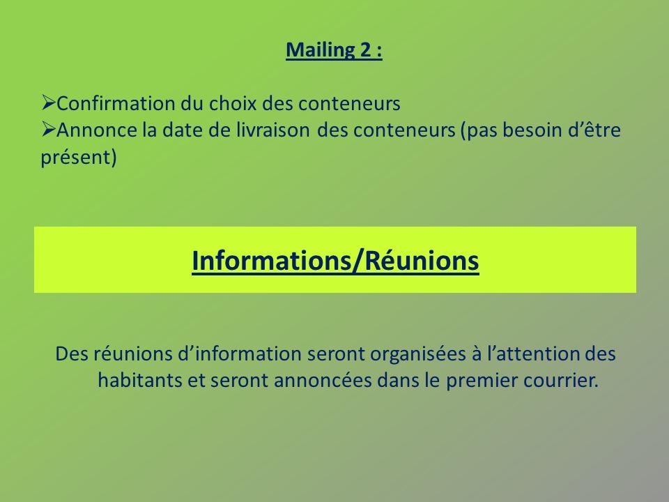Informations/Réunions