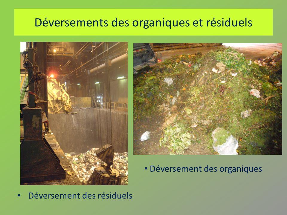 Déversements des organiques et résiduels
