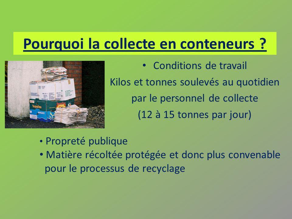 Pourquoi la collecte en conteneurs