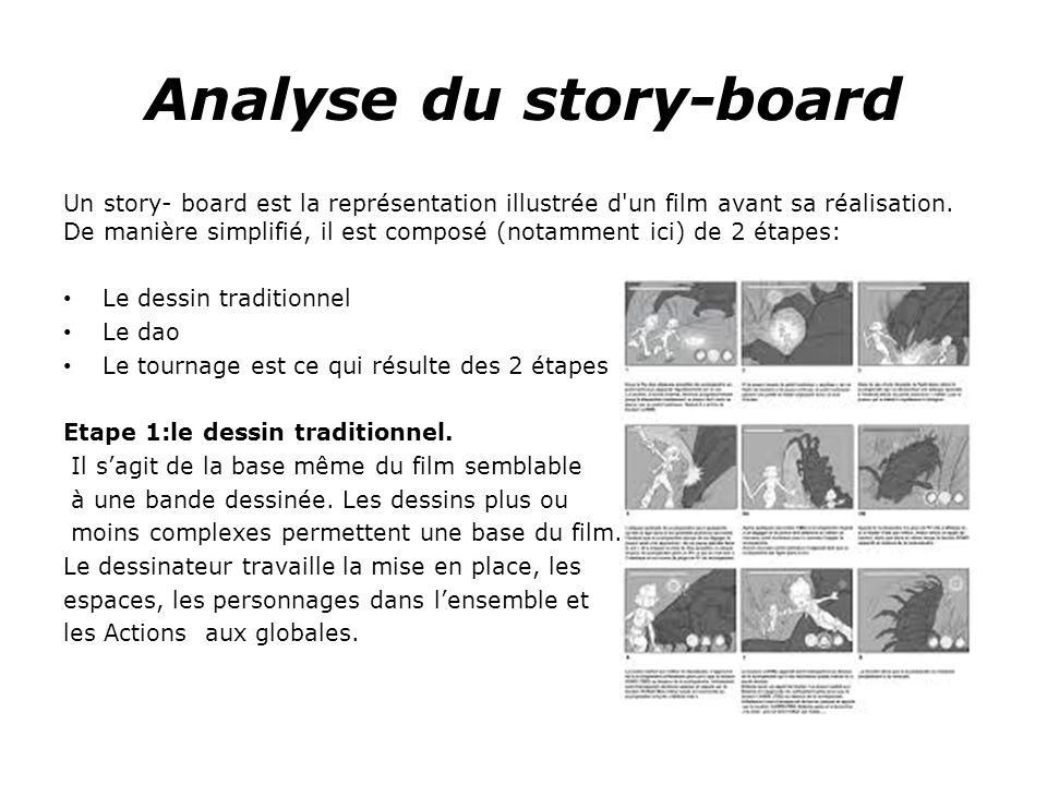 Analyse du story-board