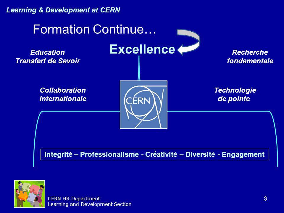 Learning & Development at CERN