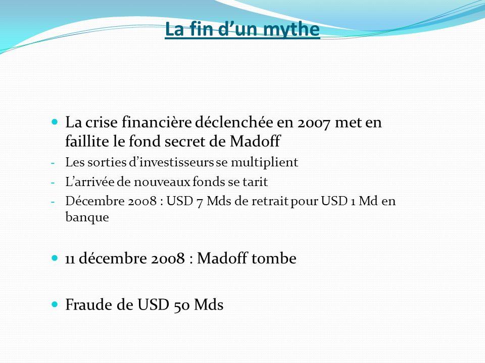 La fin d'un mythe La crise financière déclenchée en 2007 met en faillite le fond secret de Madoff. Les sorties d'investisseurs se multiplient.