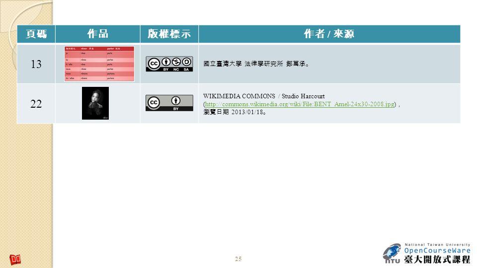 13 22 頁碼 作品 版權標示 作者 / 來源 國立臺灣大學 法律學研究所 鄒萬承。