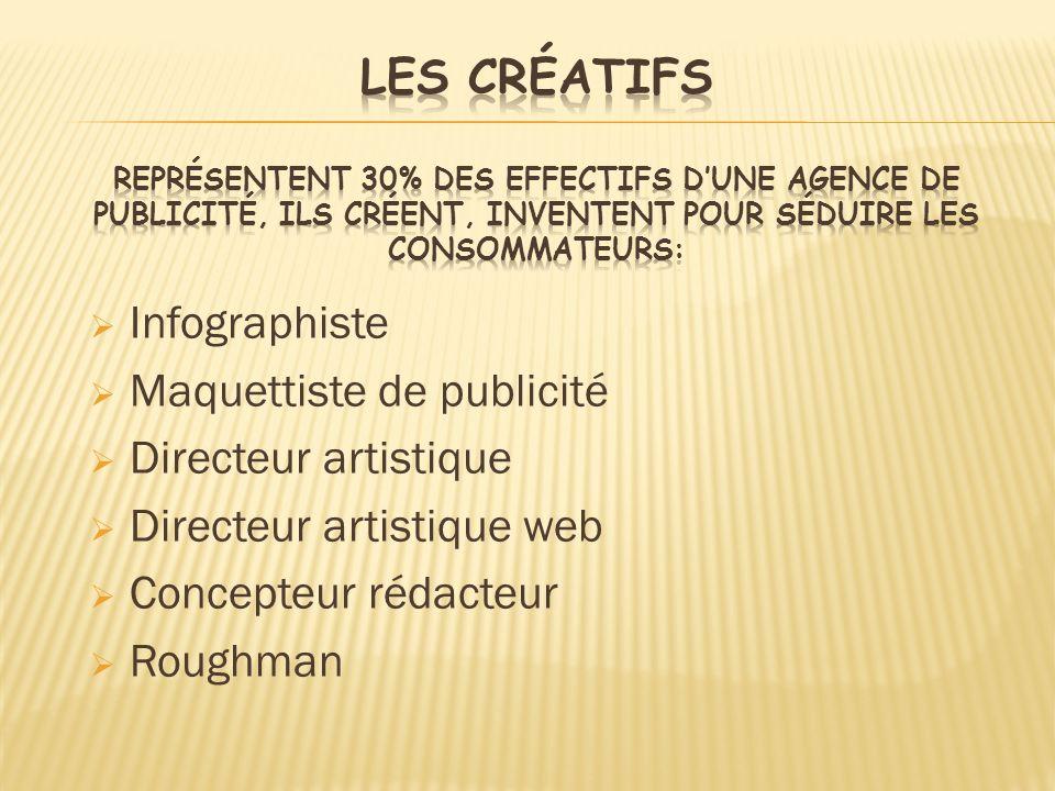 Les créatifs représentent 30% des effectifs d'une agence de publicité, ils créent, inventent pour séduire les consommateurs: