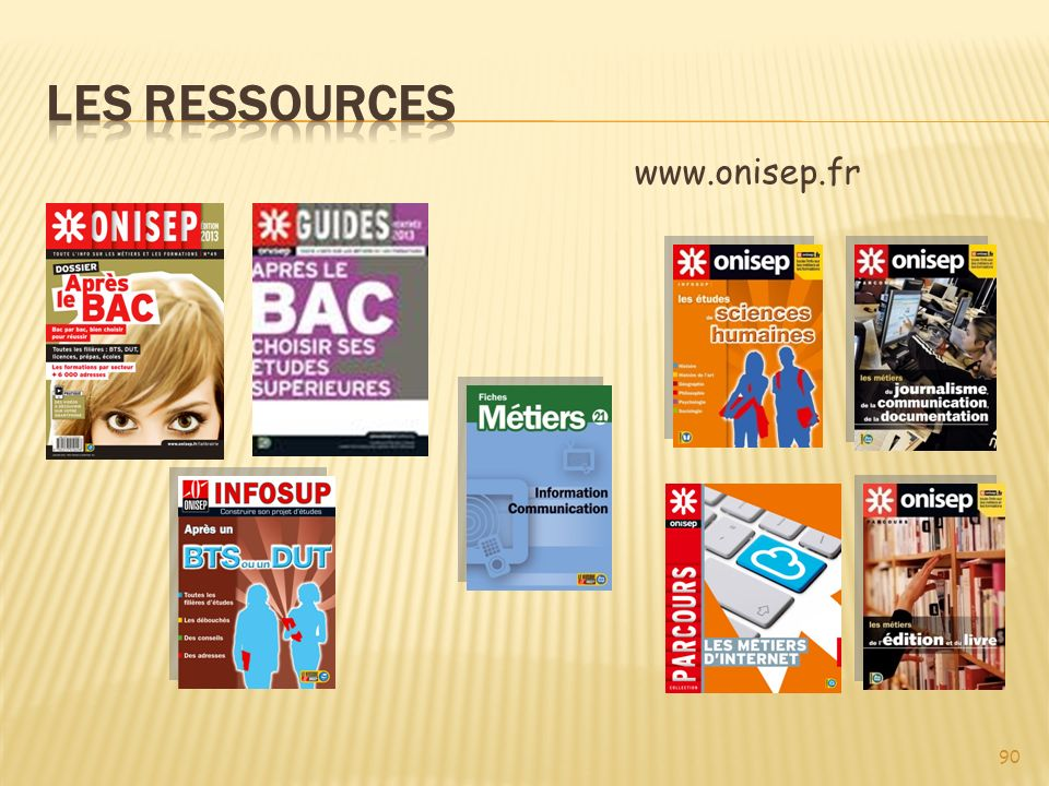 Les ressources www.onisep.fr