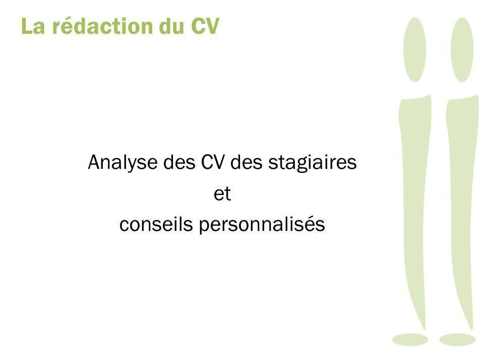 Analyse des CV des stagiaires et conseils personnalisés