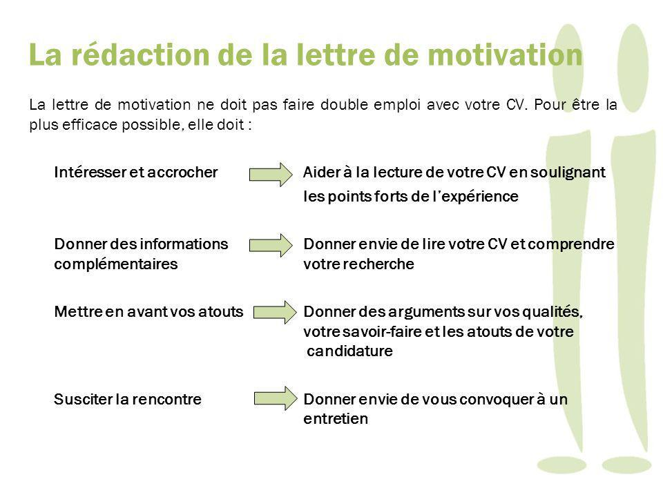 La rédaction de la lettre de motivation