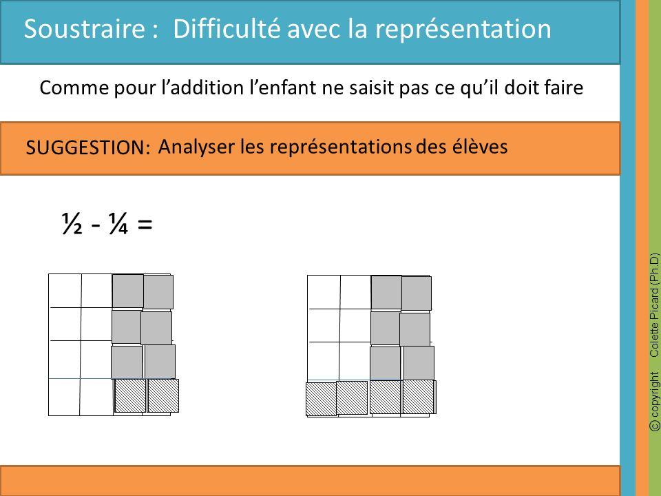 ½ - ¼ = Soustraire : Difficulté avec la représentation