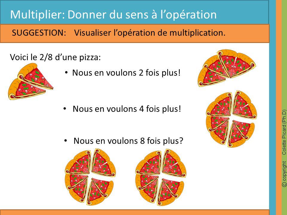 Multiplier: Donner du sens à l'opération