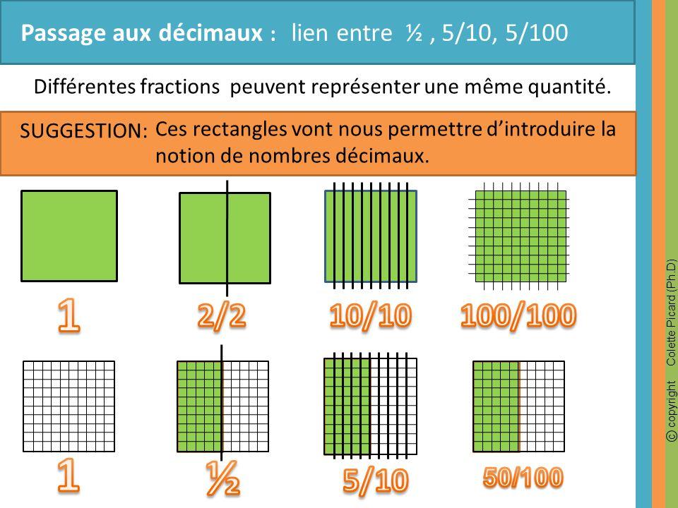 Passage aux décimaux : lien entre ½ , 5/10, 5/100