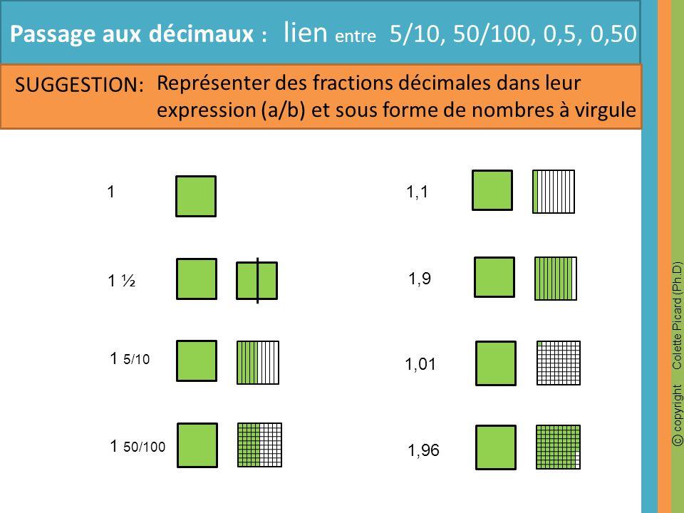 Passage aux décimaux : lien entre 5/10, 50/100, 0,5, 0,50