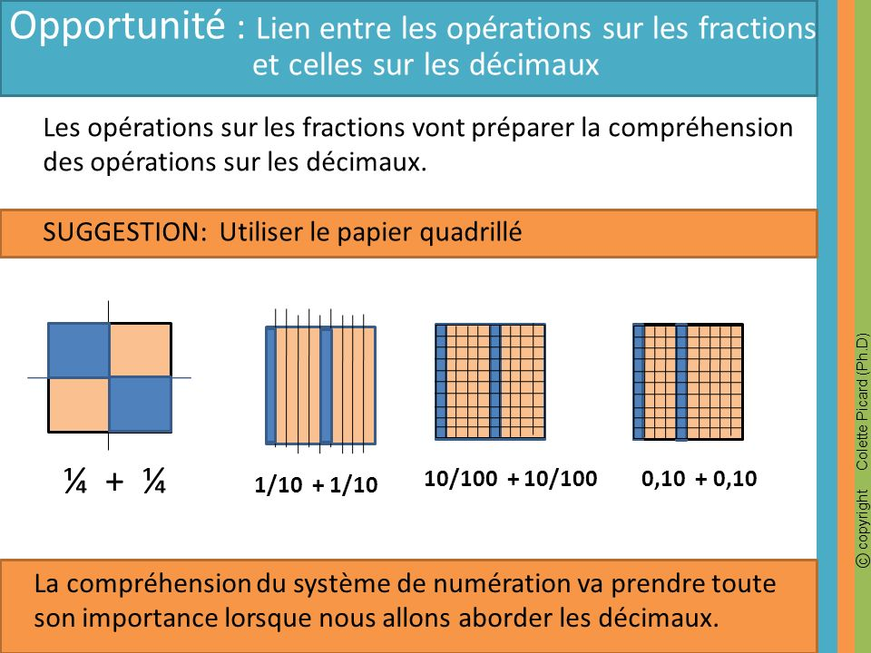 Opportunité : Lien entre les opérations sur les fractions