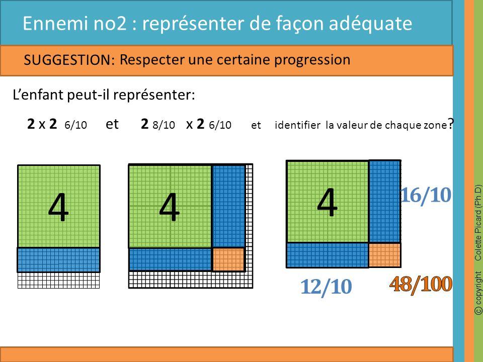 Ennemi no2 : représenter de façon adéquate
