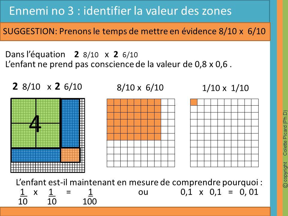 4 Ennemi no 3 : identifier la valeur des zones SUGGESTION: