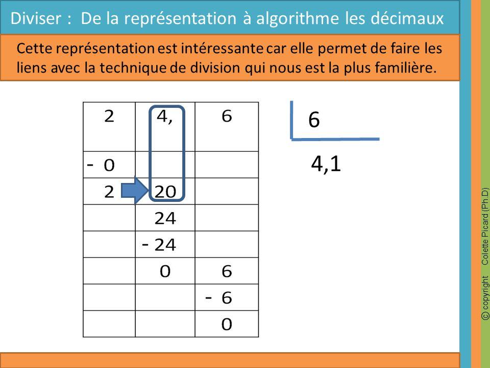 6 - 4,1 - - Diviser : De la représentation à algorithme les décimaux