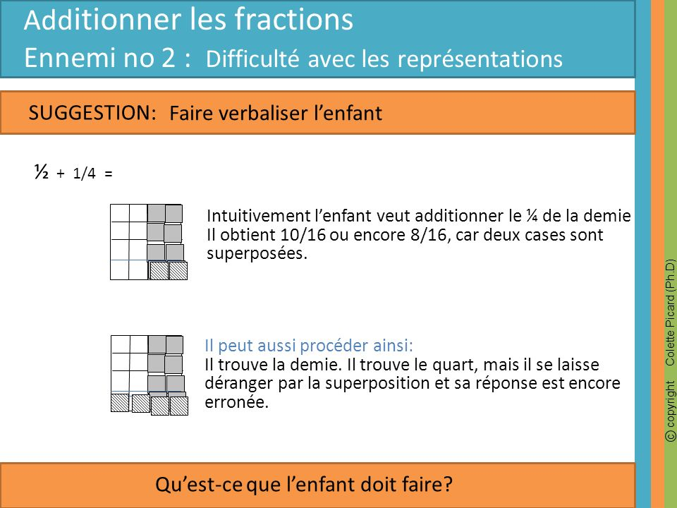 Additionner les fractions