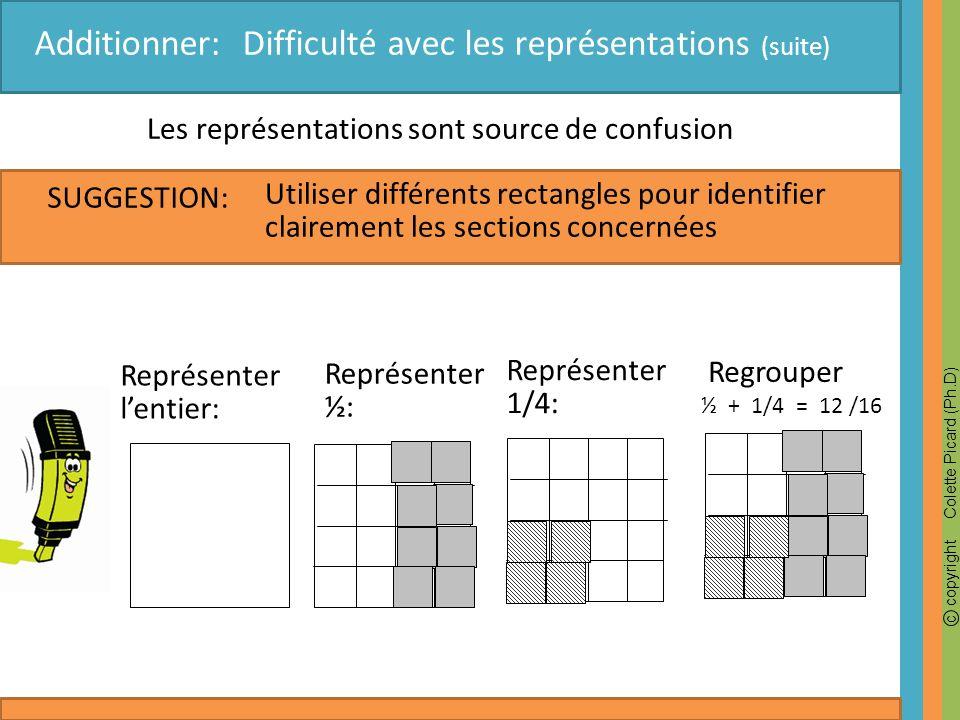 Additionner: Difficulté avec les représentations (suite)