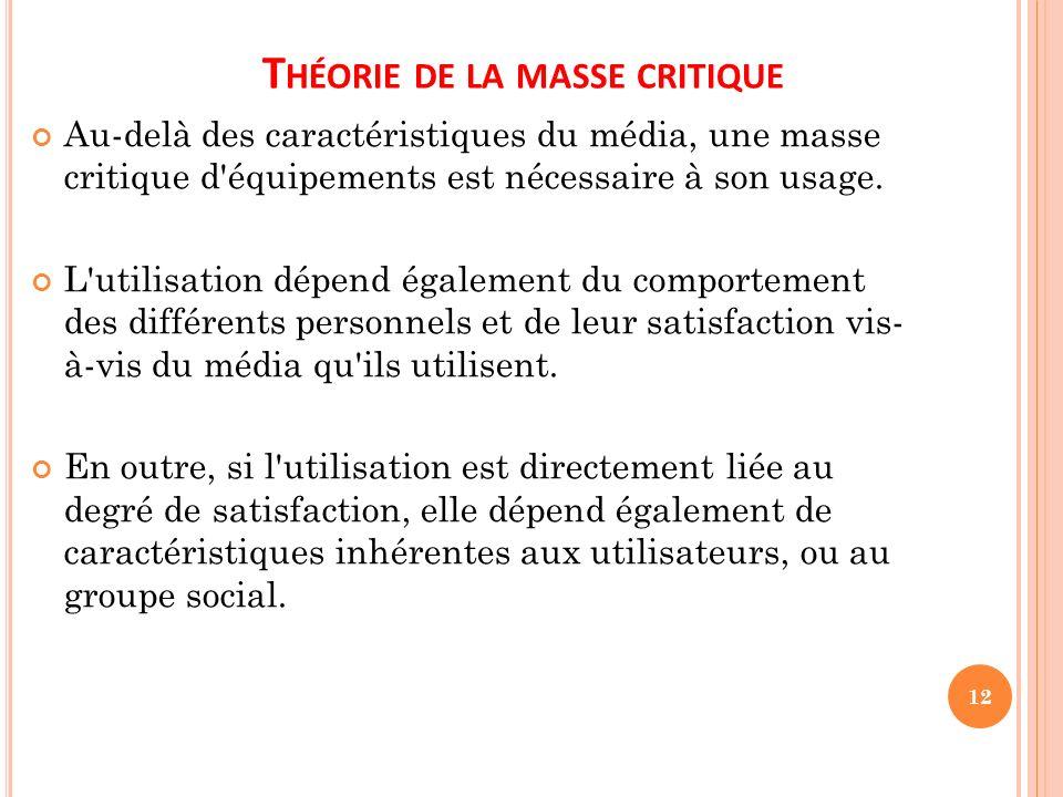 Théorie de la masse critique