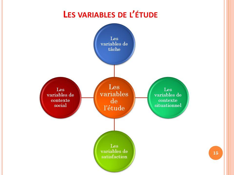 Les variables de l'étude