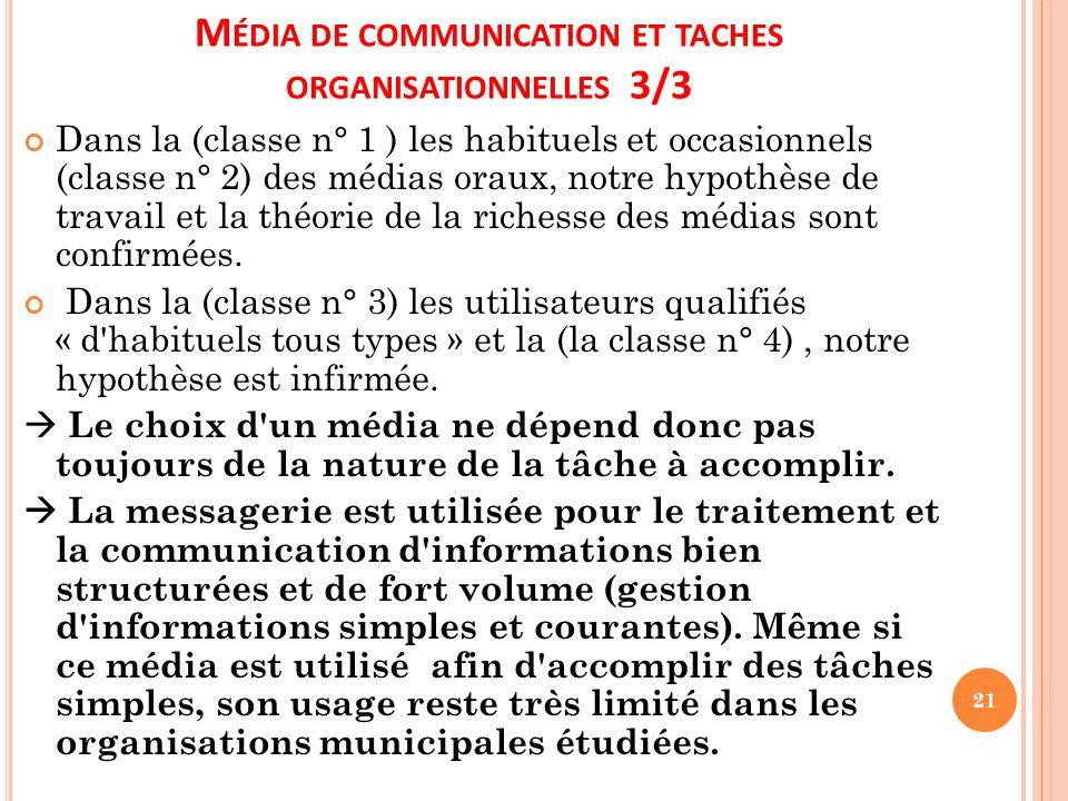 Média de communication et taches organisationnelles 3/3