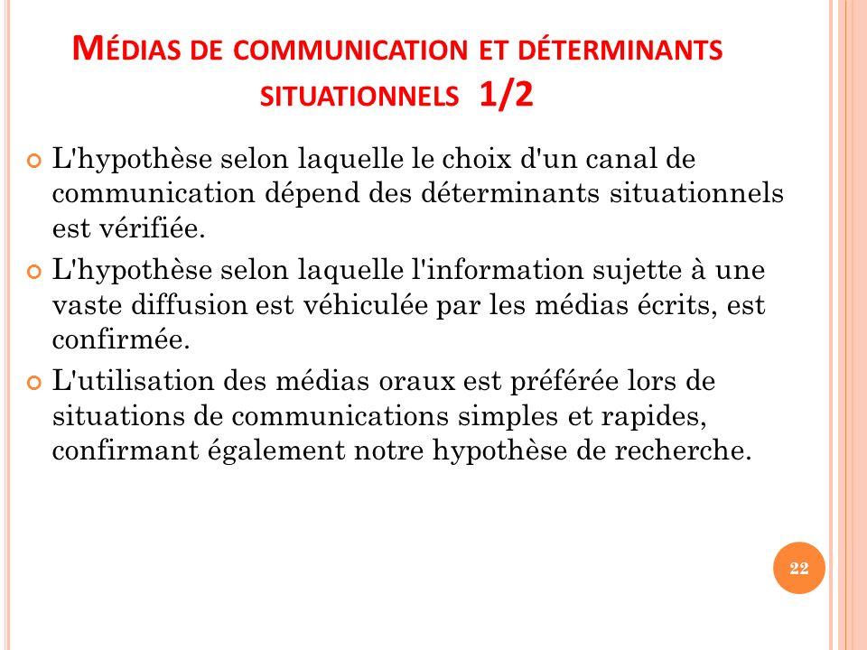 Médias de communication et déterminants situationnels 1/2
