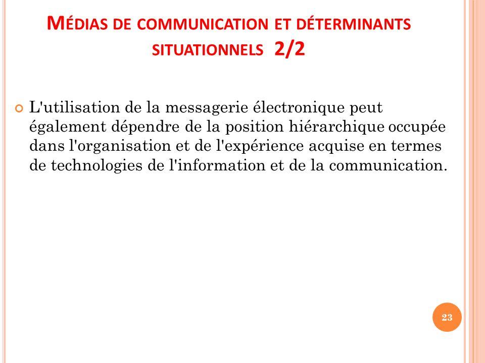 Médias de communication et déterminants situationnels 2/2