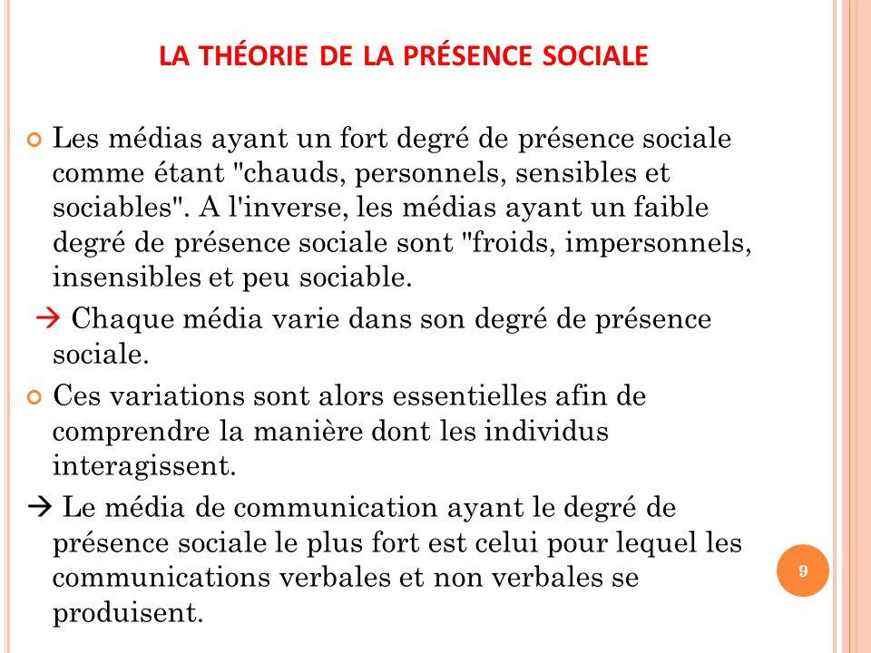 la théorie de la présence sociale