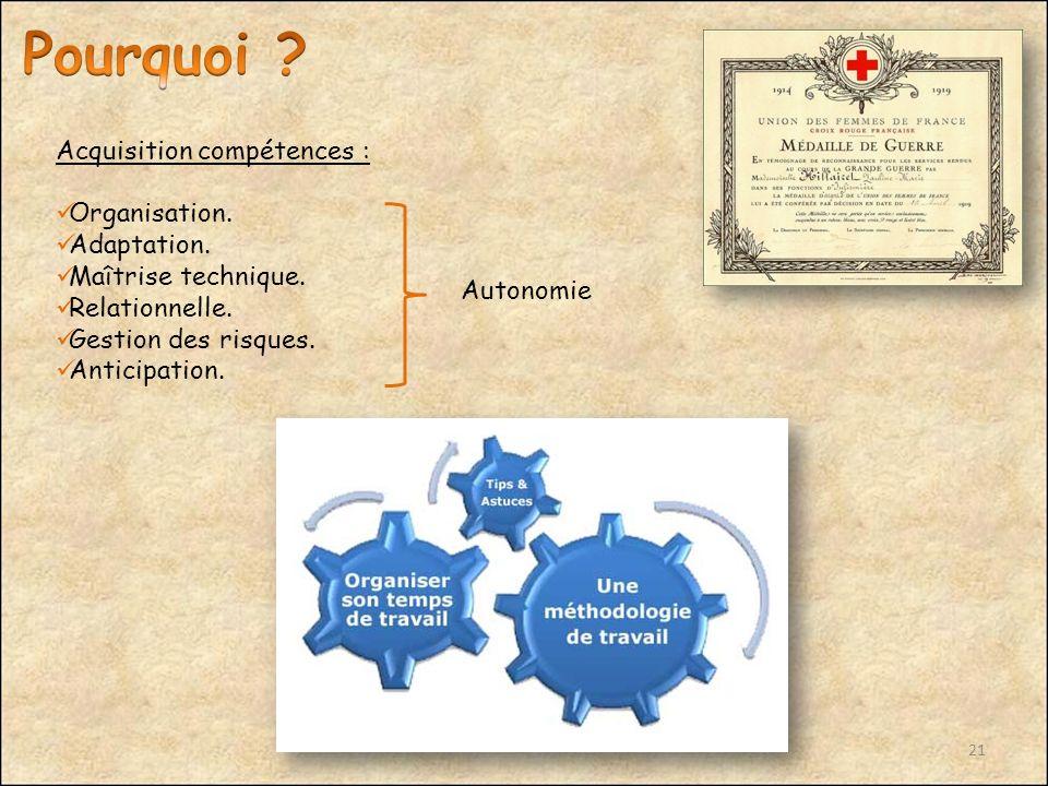 Pourquoi Acquisition compétences : Organisation. Adaptation.