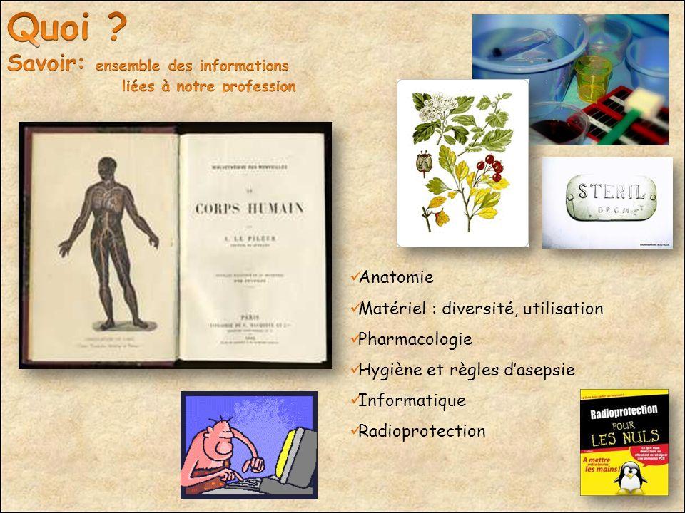 Quoi Savoir: ensemble des informations Anatomie