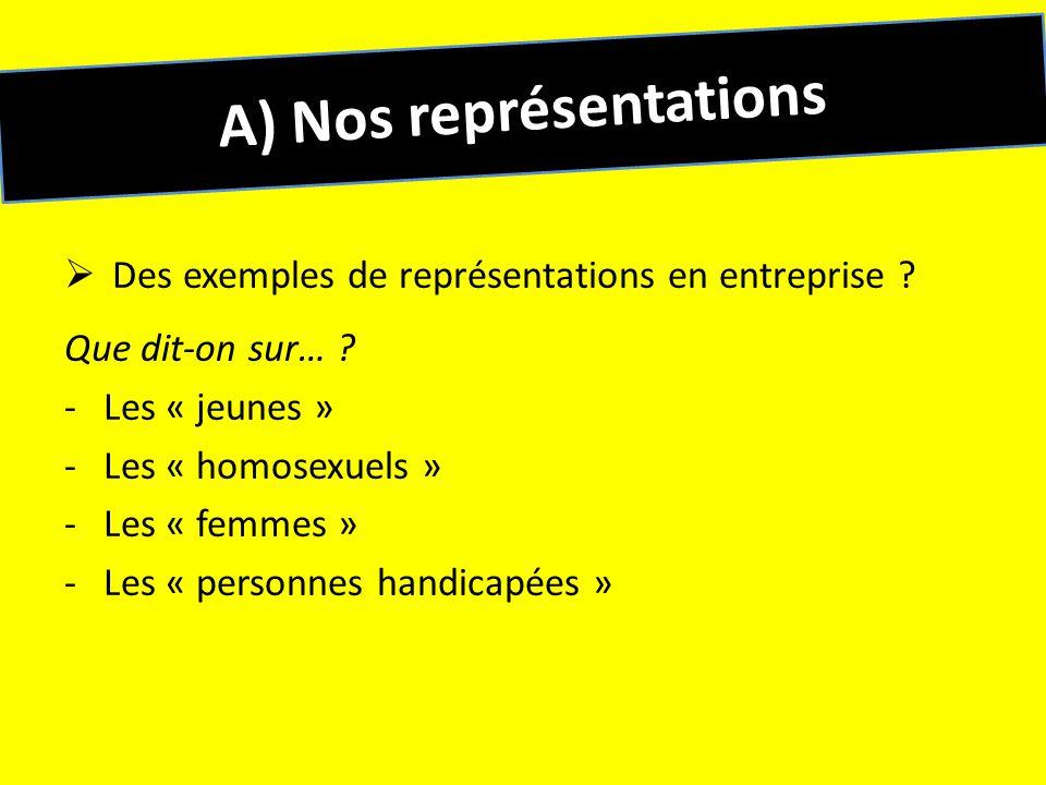A) Nos représentations