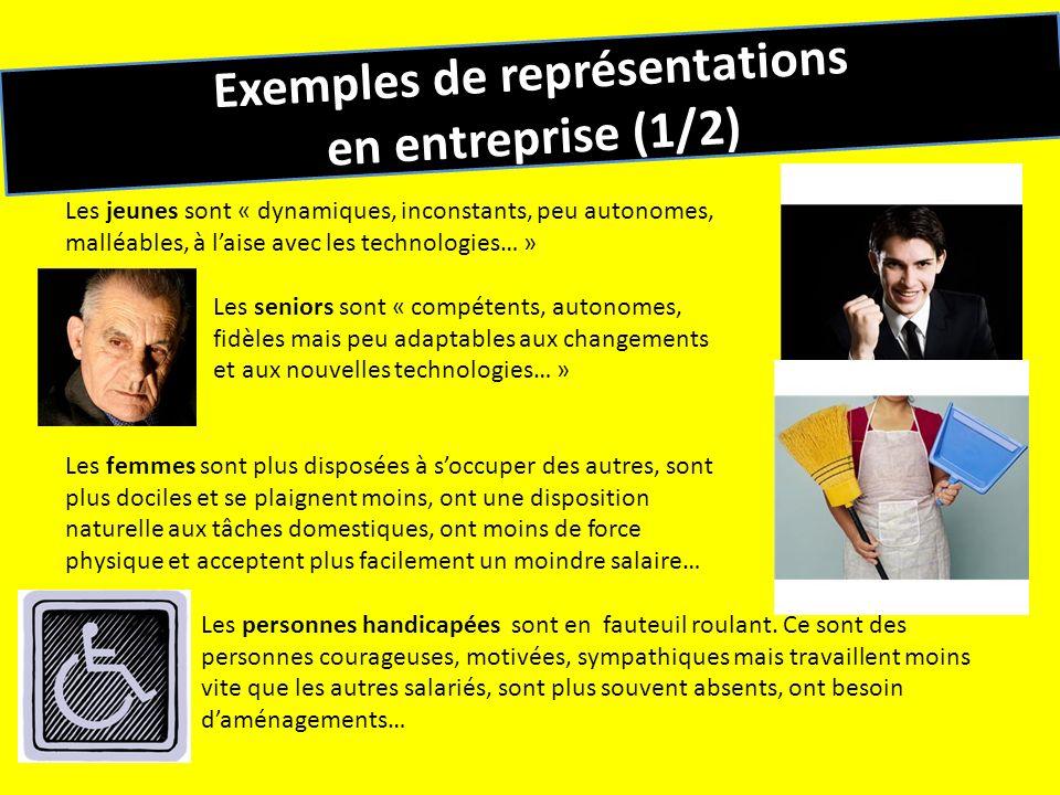 Exemples de représentations en entreprise (1/2)