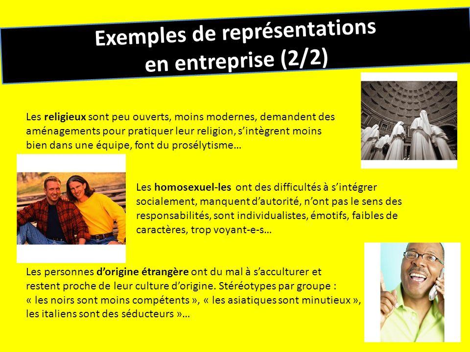 Exemples de représentations en entreprise (2/2)